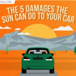 5 Damages the Sun Can Do to Your Car featured image